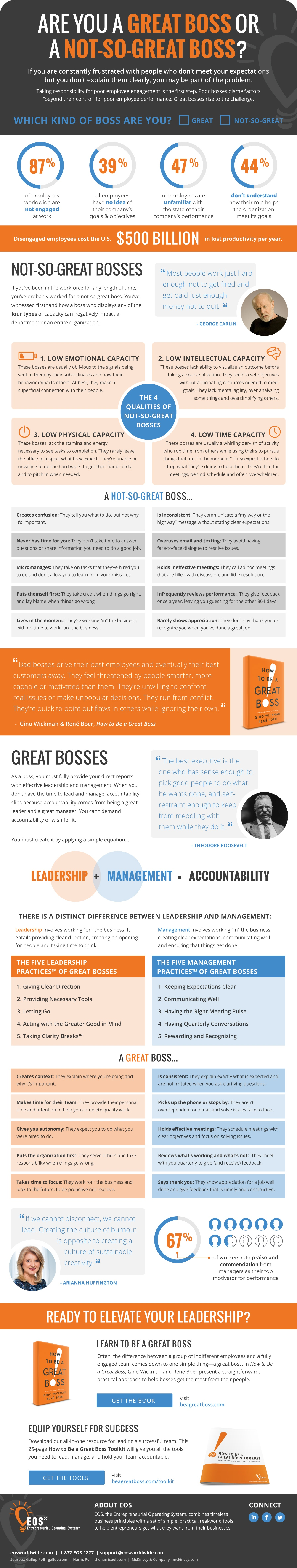 Great_Boss_Infographic